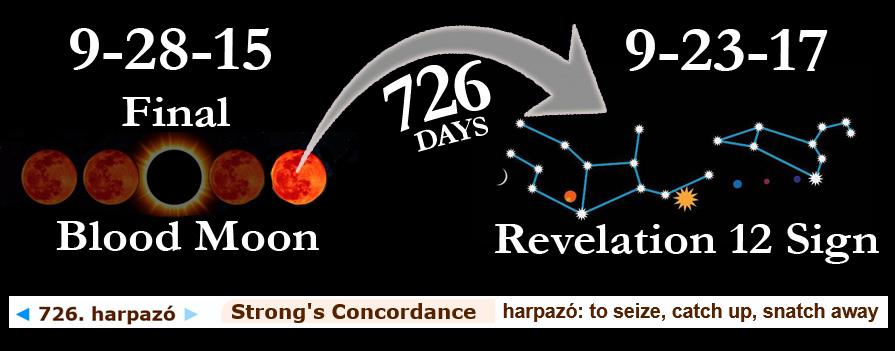 726 dagen
