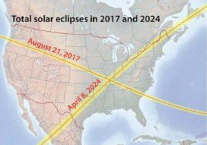 Eclipse 2017-2024