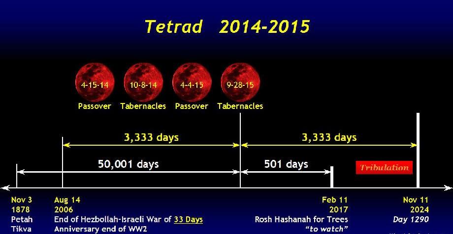 tetrad 2014-2015